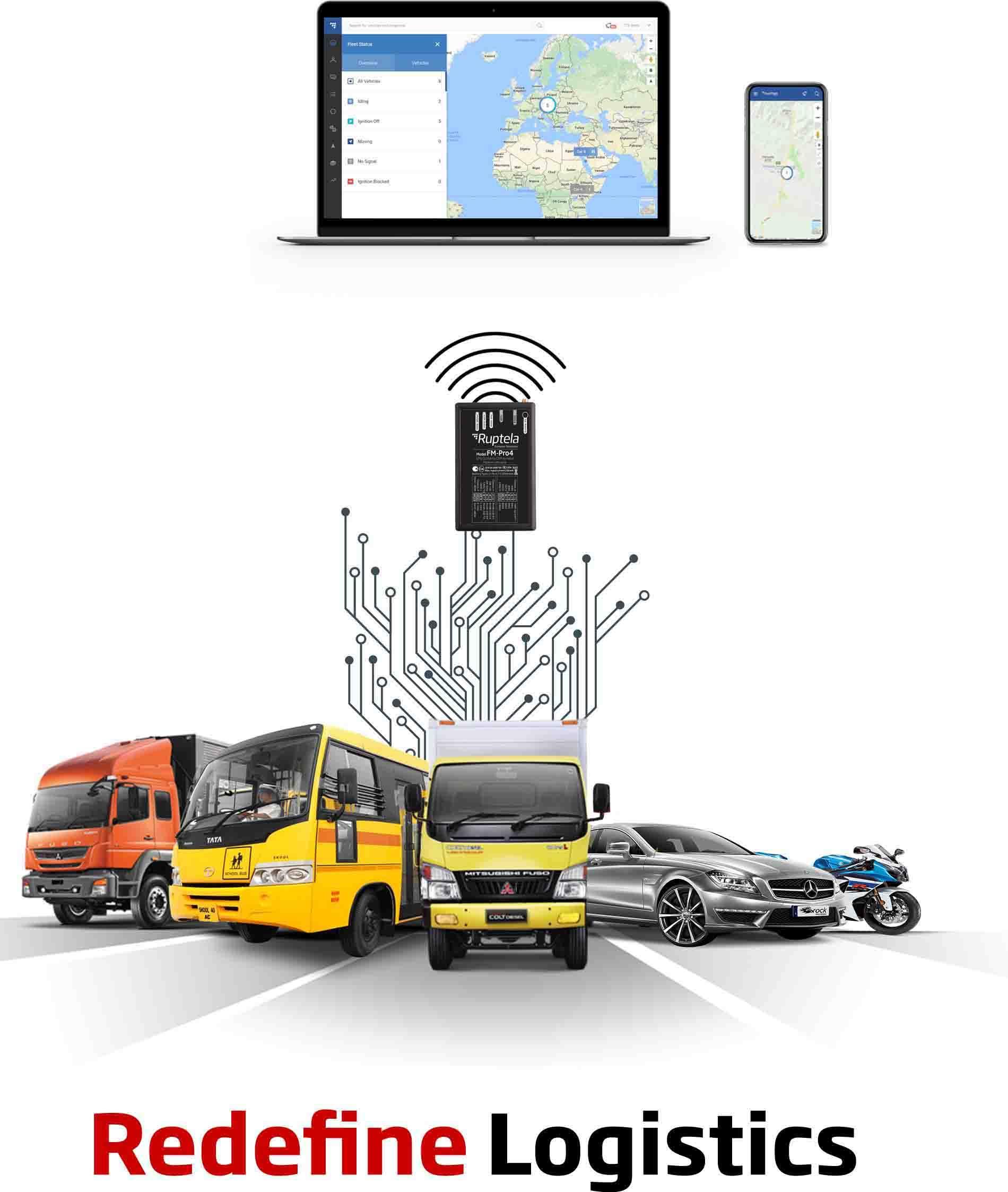 Telemko Tracking Platform