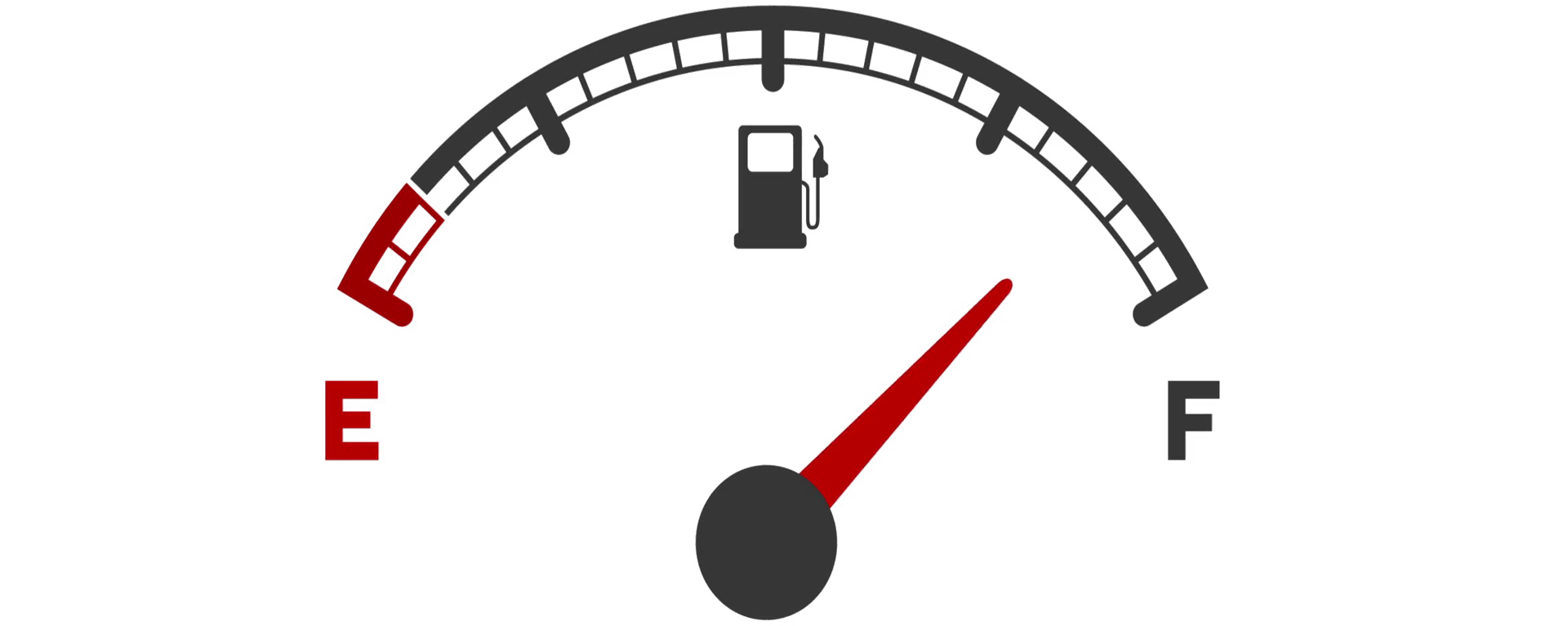 Fuel Monitoring and Control
